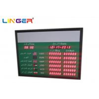 China Indoor 1.8 Inch Currency Rate Display Board Panel In Arabic , 2 Years Warranty wholesale