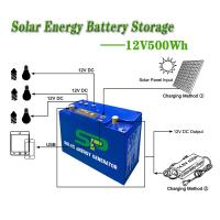 China Solar Energy Battery LiFePO4 Solar Panel Inverter 5V USB 12V DC Output on sale