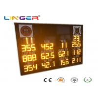 China 6 Inch Digit Inside Electronic Cricket Score Board With Customized Logo wholesale