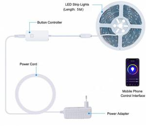 China PU / Silicon Material 48W 1m / 2m Smart Home LED Strip wholesale