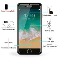 China High Touch Sensitivity Anti Broken Screen Protector , Anti Spy Screen Protector wholesale