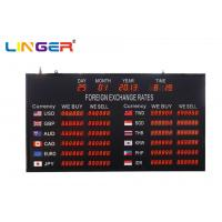 China Nixie Tube Digit Electronic Led Rate Board Display Panel In Red Or Green wholesale