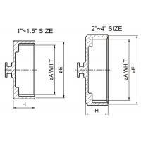 Dimension of Sanitary RJT Union – Blank Hexagon Nut – Sanitary Fitting