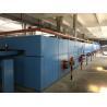 China High Speed UV Coating Machine With Hot - Air Circulation Drying Chamber wholesale