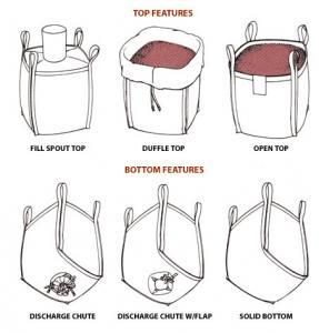 China breathable pp woven big Bag/FIBC for Firewood Packing/ Big Bag ,transparent pp jumbo bag,100% Virgin material bulk bag p wholesale