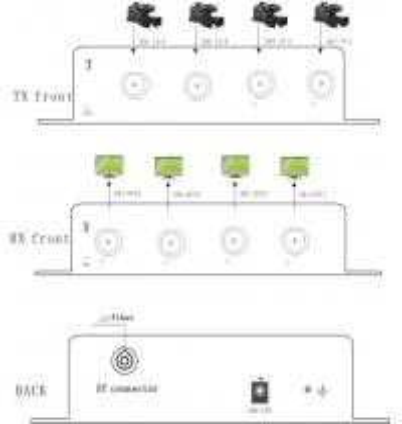 4K-SDI To Fiber Optic