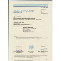 Huihao Hardware Mesh Product Limited Certifications