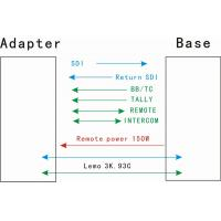 EFP To Fiber with power supply