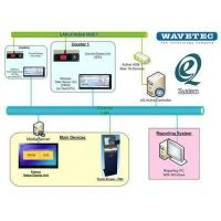 China Queue Management Solution Electronic Queue Management System (EQMS) wholesale