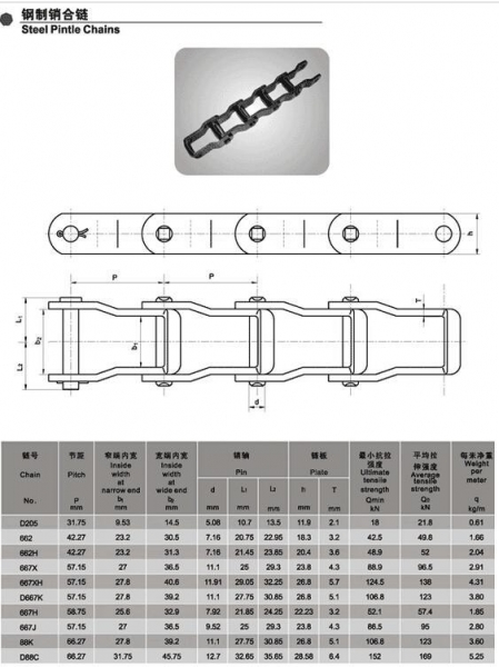 Quality Steel doweling chain for sale